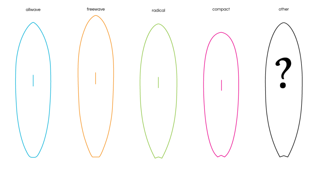 PULS BOARDS OUTLINE